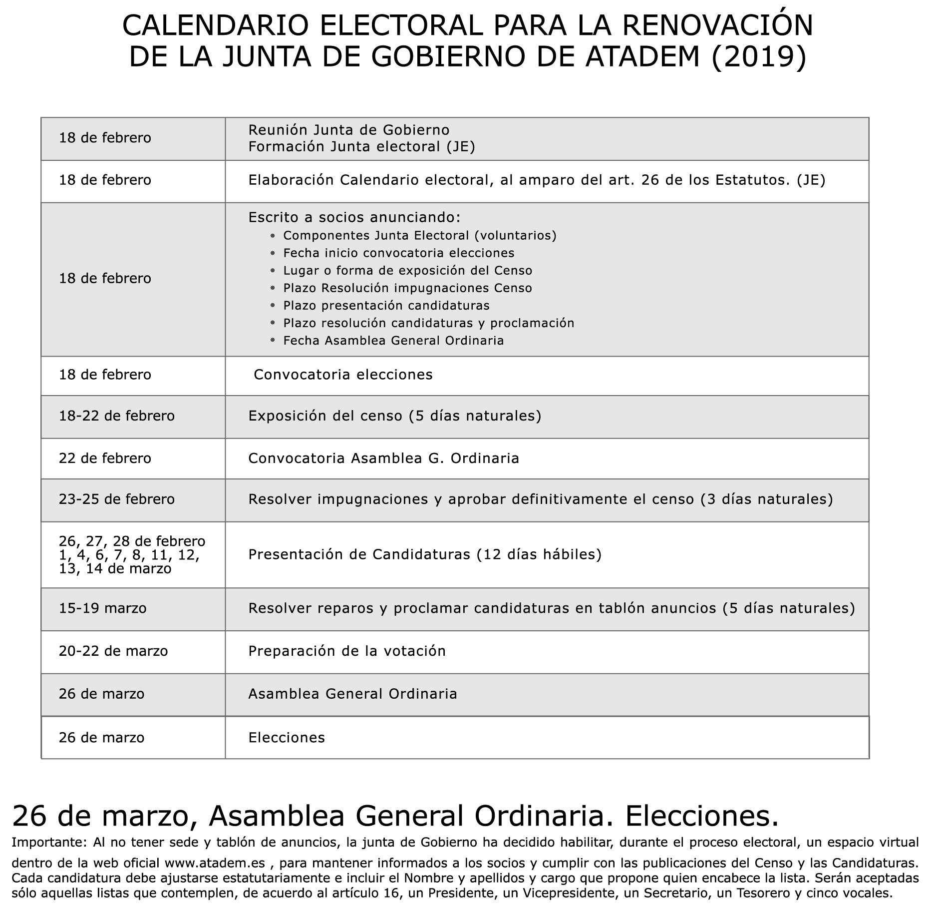 nuevo-electoral-ATADEM2019